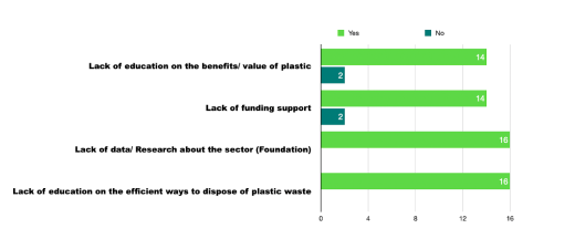 DITCh Plastic Poll